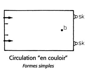 circulation-eau-piscine-traditionnelle-simple