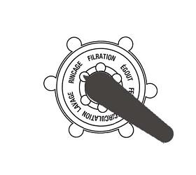position-rincage