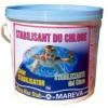stabilisant-chlore-piscine