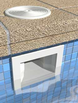 Le skimmer ou cumeur de surface caract ristiques for Piscine coque pose comprise