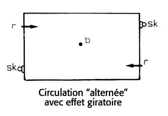 circulation-eau-alternee-piscine-traditionnelle