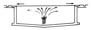 Filtration et circulation de l 39 eau dans une piscine for Piscine miroir debit