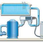 Electrolyseur au Sel : fonctionnement, avantages, inconvénients, critères de choix